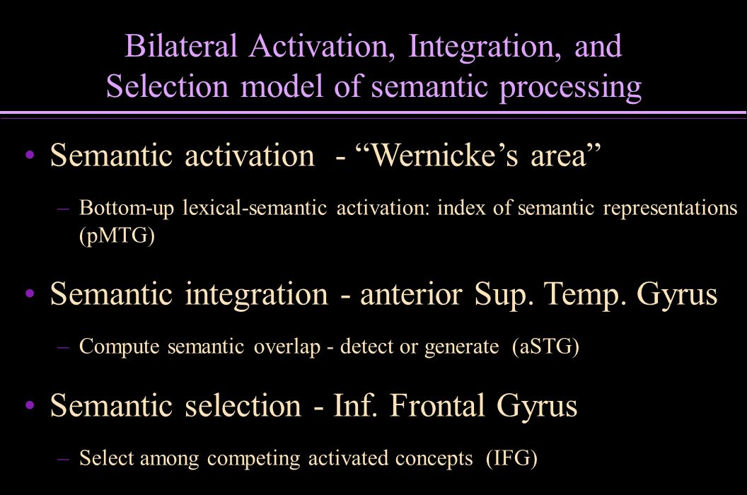 Bilateral Activation, Integration, and Selection model of semantic processing Semantic activation - Wernickes area –Bottom-up lexical-semantic activat