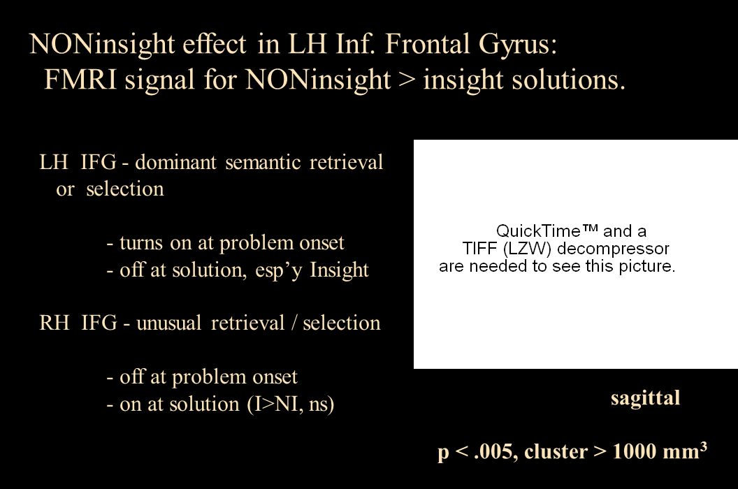 NONinsight effect in LH Inf. Frontal Gyrus: FMRI signal for NONinsight > insight solutions. sagittal p 1000 mm 3 LH IFG - dominant semantic retrieval