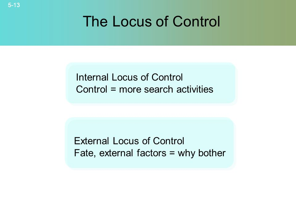 5-13 © 2007 McGraw-Hill Companies, Inc., McGraw-Hill/Irwin The Locus of Control Internal Locus of Control Control = more search activities External Locus of Control Fate, external factors = why bother
