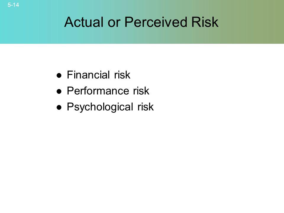 5-14 Actual or Perceived Risk Financial risk Performance risk Psychological risk