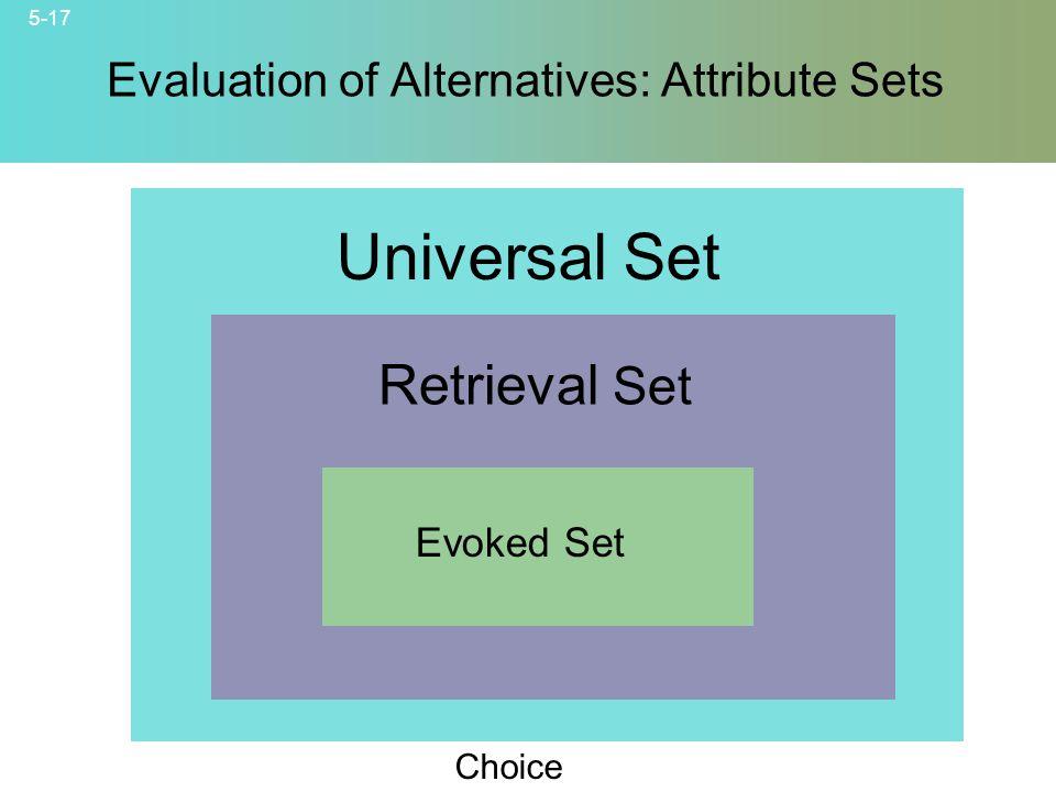 5-17 Evaluation of Alternatives: Attribute Sets Universal Set Choice Retrieval Set Evoked Set