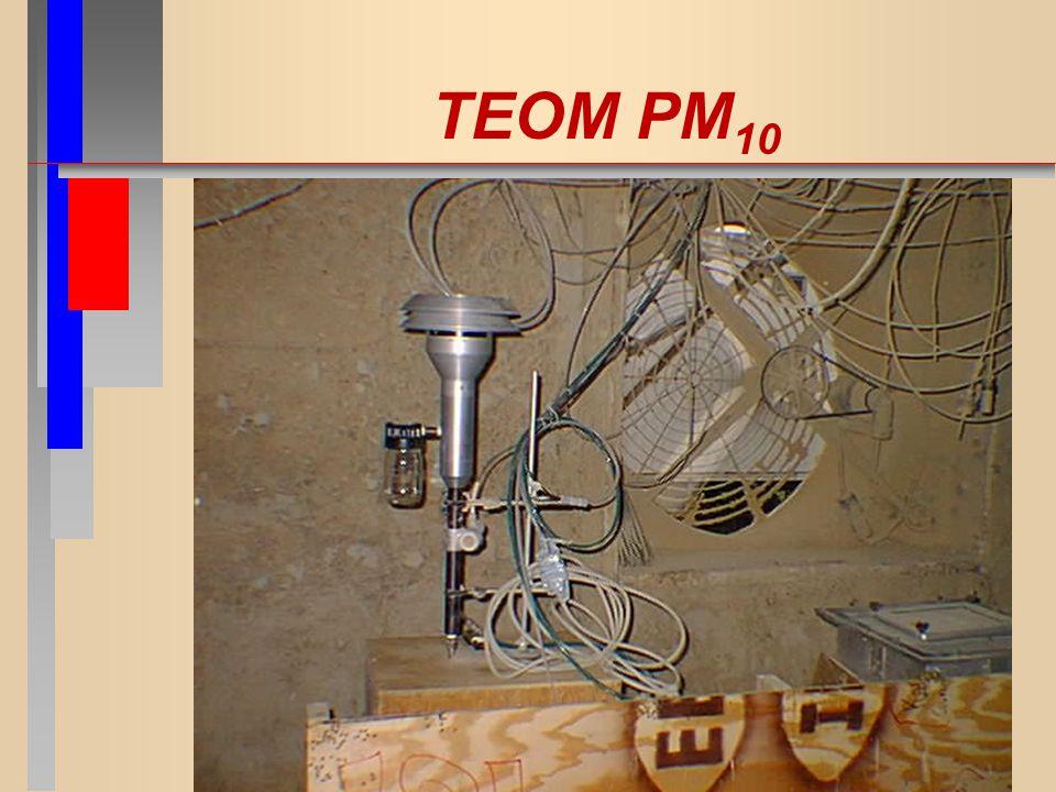 TEOM PM 10