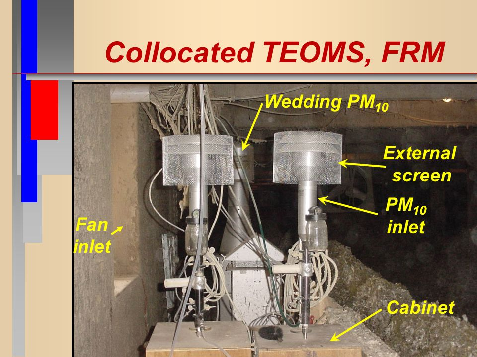 Collocated TEOMS, FRM Fan inlet External screen PM 10 inlet Cabinet Wedding PM 10