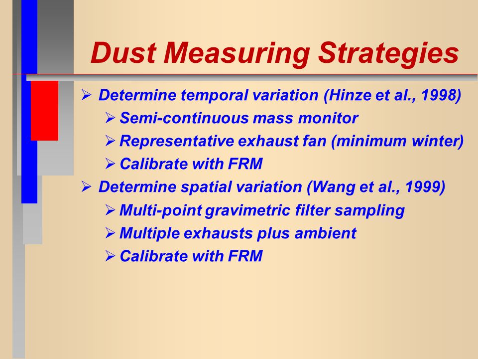 Dust Measuring Strategies Determine temporal variation (Hinze et al., 1998) Semi-continuous mass monitor Representative exhaust fan (minimum winter) Calibrate with FRM Determine spatial variation (Wang et al., 1999) Multi-point gravimetric filter sampling Multiple exhausts plus ambient Calibrate with FRM