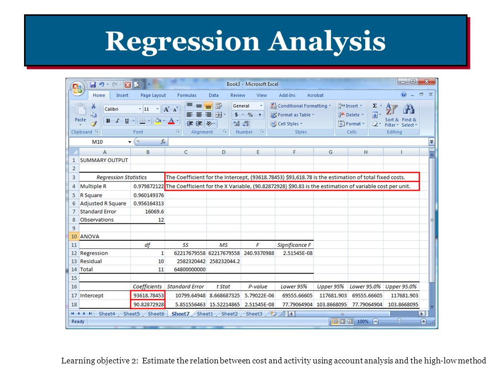 Regression Analysis Learning objective 2: Estimate the relation between cost and activity using account analysis and the high-low method