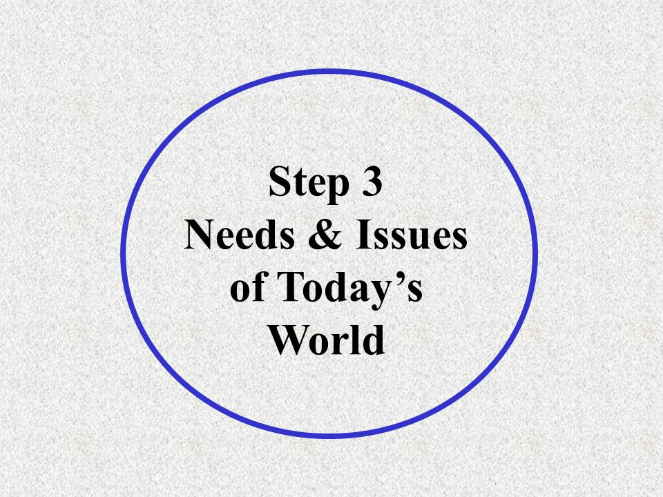 Step 3 Needs & Issues of Todays World