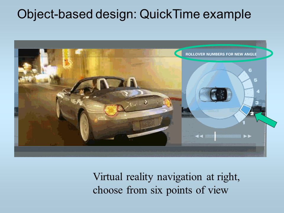 Object-based design: QuickTime example Virtual reality navigation at right, choose from six points of view