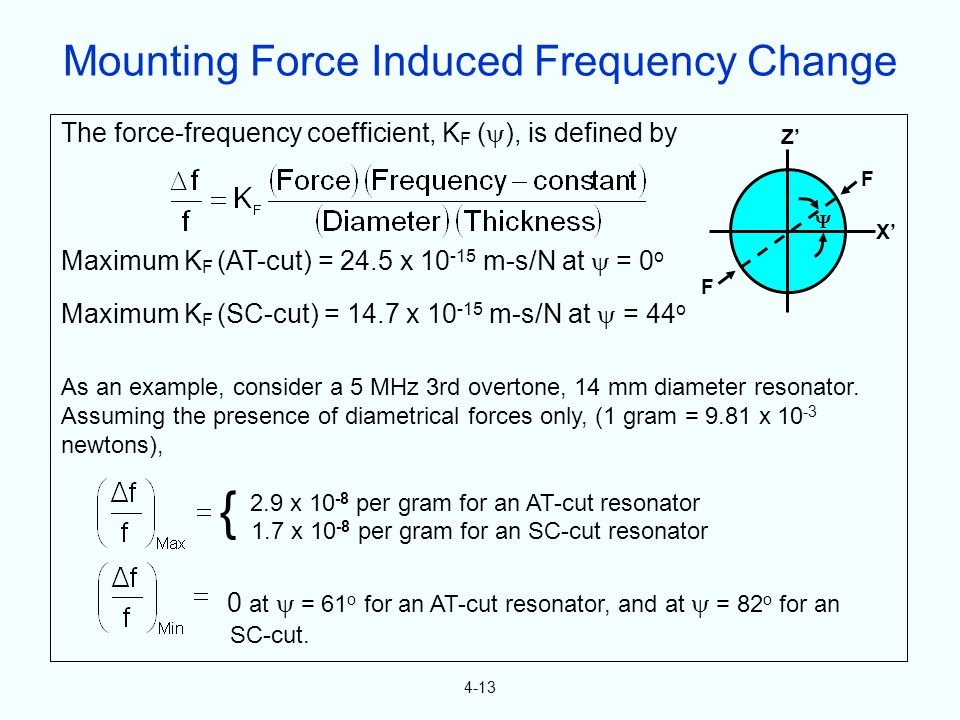 4-13 The force-frequency coefficient, K F ( ), is defined by Maximum K F (AT-cut) = 24.5 x 10 -15 m-s/N at = 0 o Maximum K F (SC-cut) = 14.7 x 10 -15