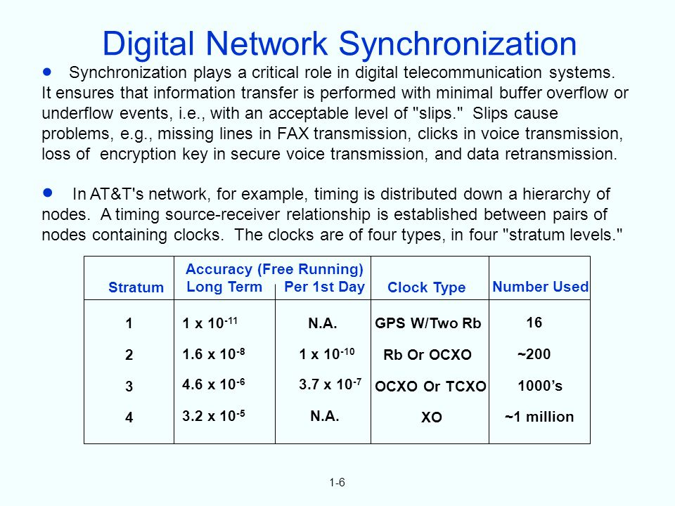 Synchronization plays a critical role in digital telecommunication systems. It ensures that information transfer is performed with minimal buffer over