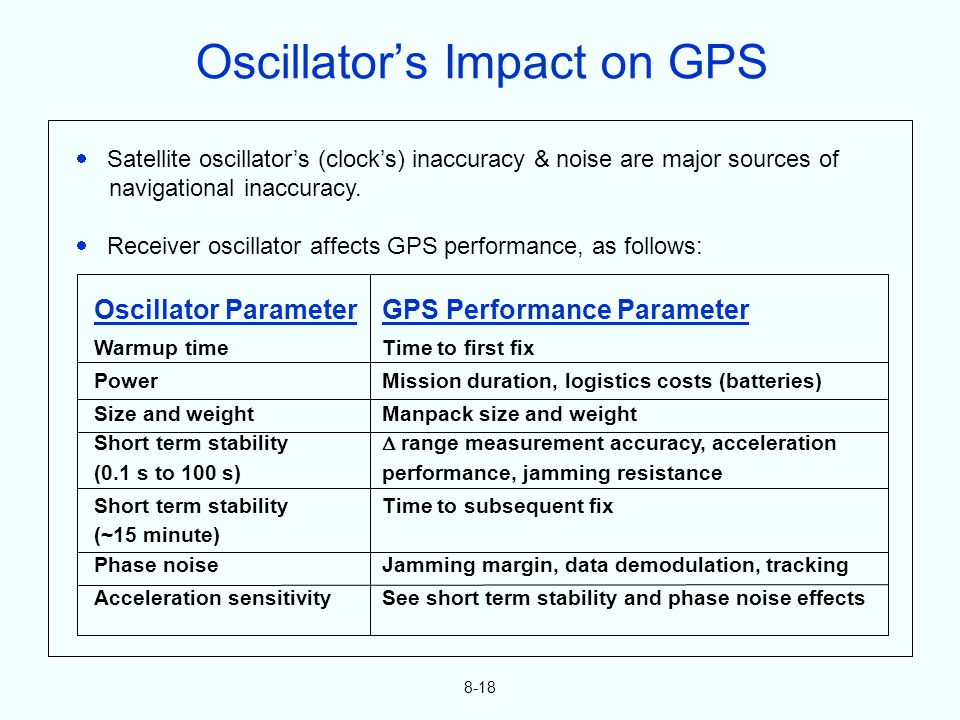 8-18 Satellite oscillators (clocks) inaccuracy & noise are major sources of navigational inaccuracy. Receiver oscillator affects GPS performance, as f