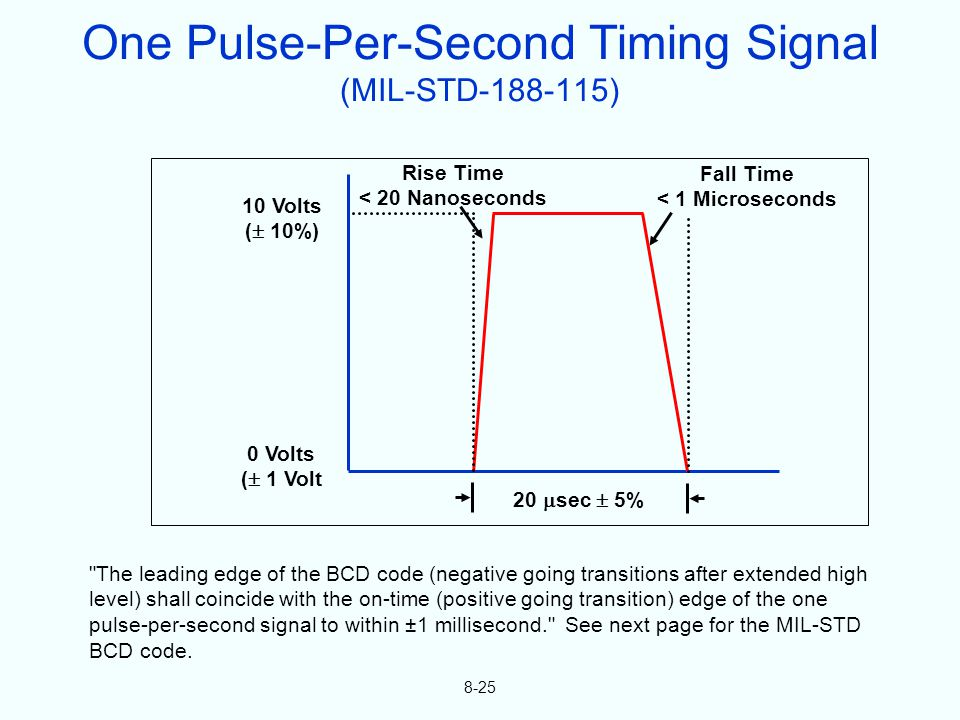 8-25 The leading edge of the BCD code (negative going transitions after extended high level) shall coincide with the on-time (positive going transition) edge of the one pulse-per-second signal to within ±1 millisecond. See next page for the MIL-STD BCD code.