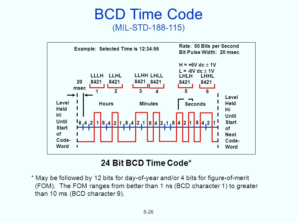 8-26 24 Bit BCD Time Code* * May be followed by 12 bits for day-of-year and/or 4 bits for figure-of-merit (FOM). The FOM ranges from better than 1 ns