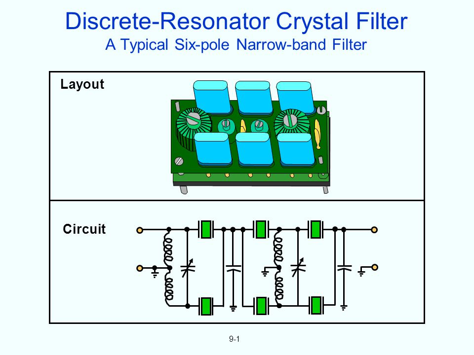 9-1 Layout Circuit Discrete-Resonator Crystal Filter A Typical Six-pole Narrow-band Filter
