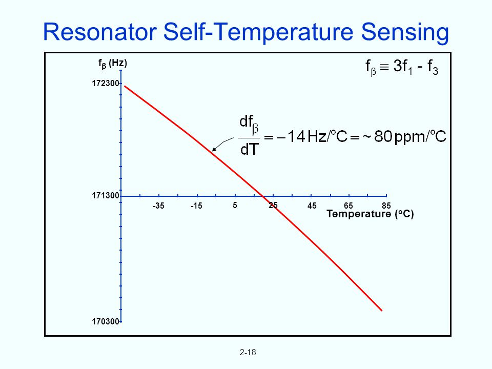 172300 171300 170300 -35-15 525 456585 Temperature ( o C) f (Hz) f 3f 1 - f 3 2-18 Resonator Self-Temperature Sensing