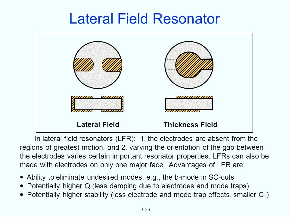 3-39 In lateral field resonators (LFR): 1. the electrodes are absent from the regions of greatest motion, and 2. varying the orientation of the gap be