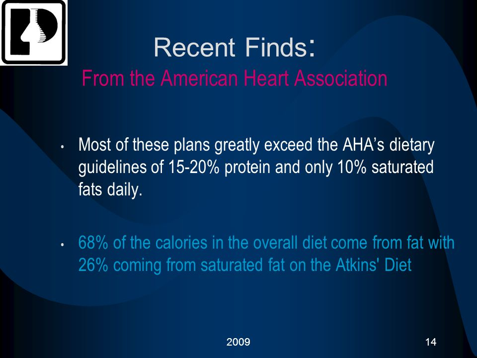 200914 Recent Finds : From the American Heart Association Most of these plans greatly exceed the AHAs dietary guidelines of 15-20% protein and only 10