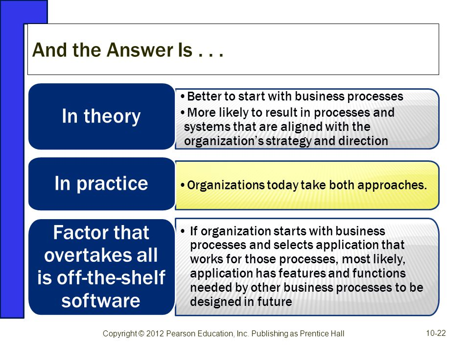 Better to start with business processes More likely to result in processes and systems that are aligned with the organizations strategy and direction