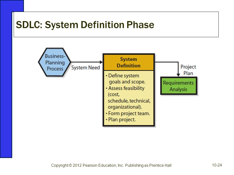 SDLC: System Definition Phase Copyright © 2012 Pearson Education, Inc. Publishing as Prentice Hall 10-24