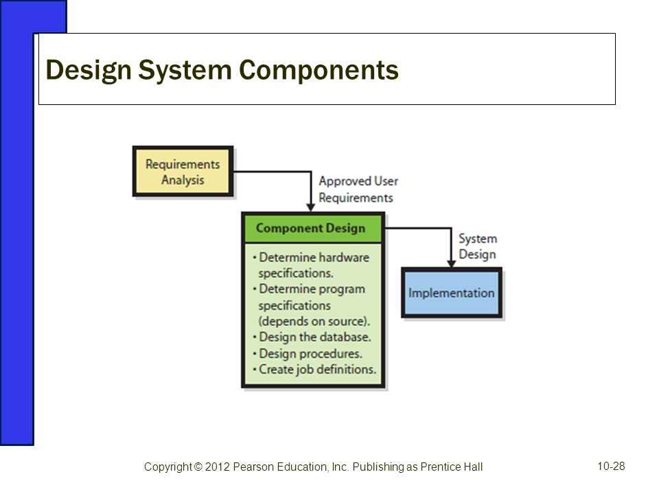 Design System Components Copyright © 2012 Pearson Education, Inc. Publishing as Prentice Hall 10-28