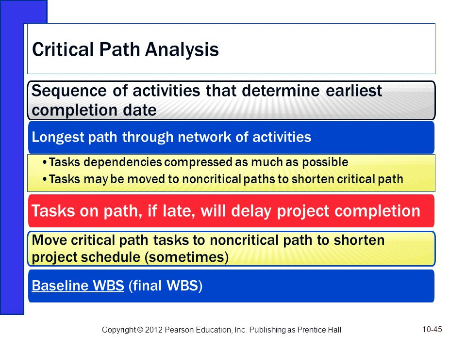 Sequence of activities that determine earliest completion date Longest path through network of activities Tasks dependencies compressed as much as pos
