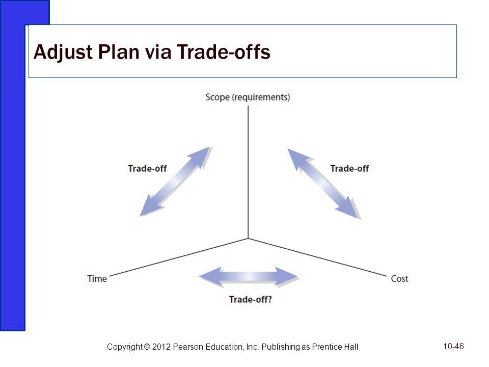 Adjust Plan via Trade-offs Copyright © 2012 Pearson Education, Inc. Publishing as Prentice Hall 10-46