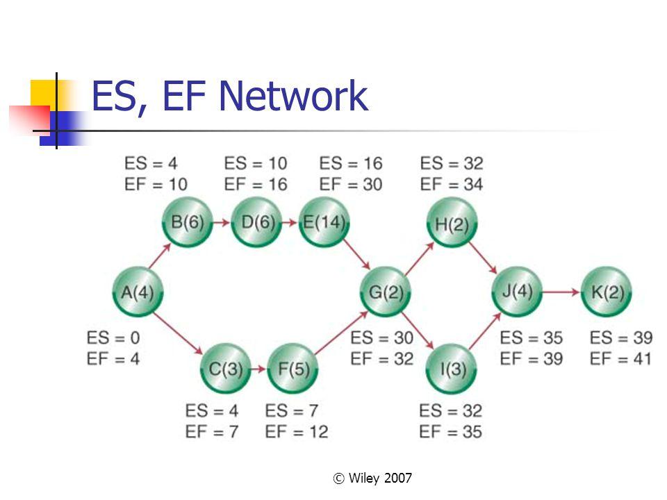 © Wiley 2007 ES, EF Network