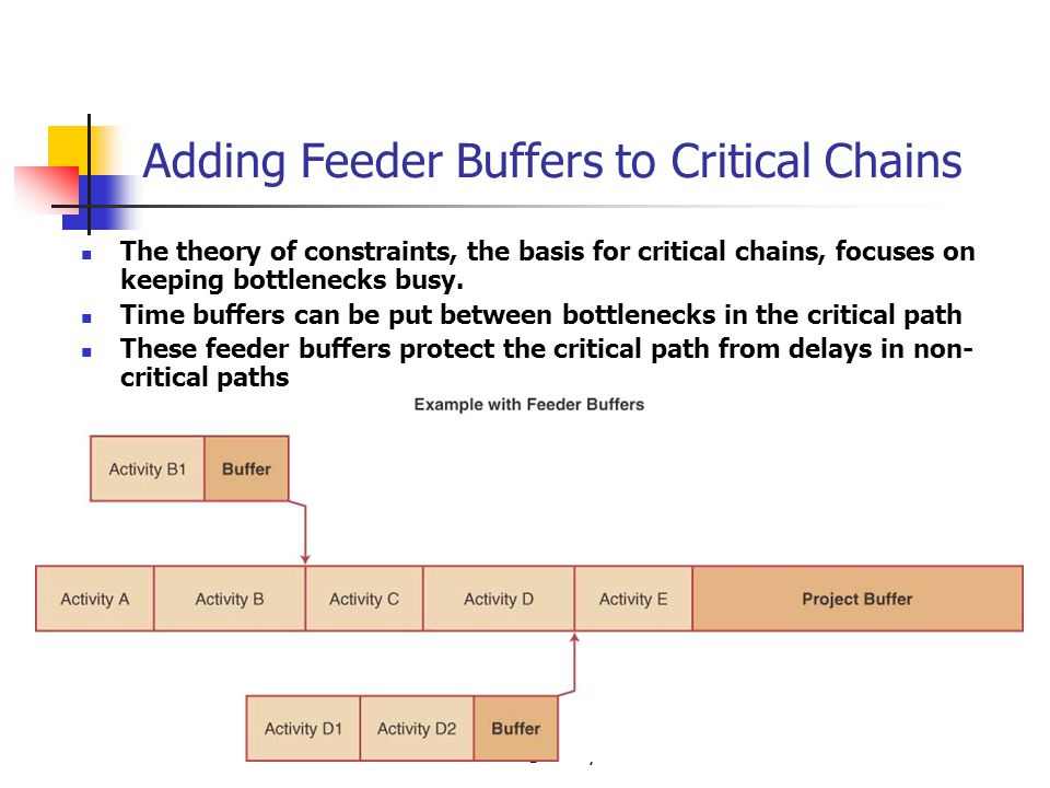 © Wiley 2007 Adding Feeder Buffers to Critical Chains The theory of constraints, the basis for critical chains, focuses on keeping bottlenecks busy.