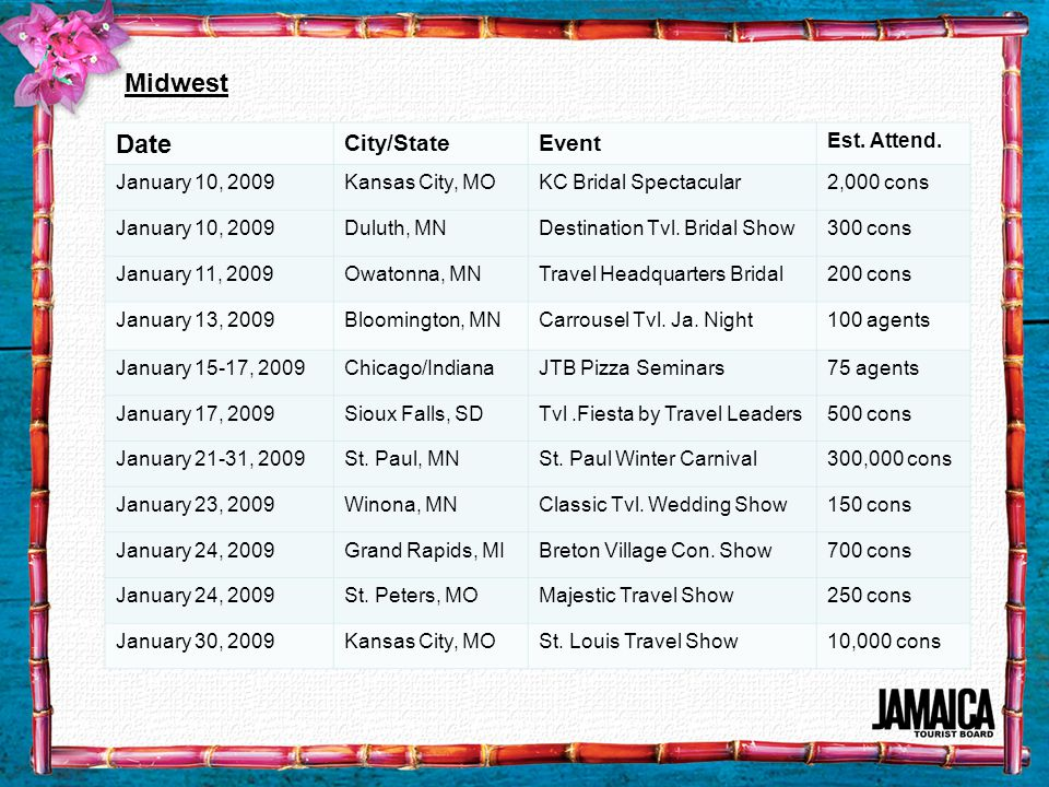 Date City/StateEvent Est. Attend. January 10, 2009Kansas City, MOKC Bridal Spectacular2,000 cons January 10, 2009Duluth, MNDestination Tvl. Bridal Sho