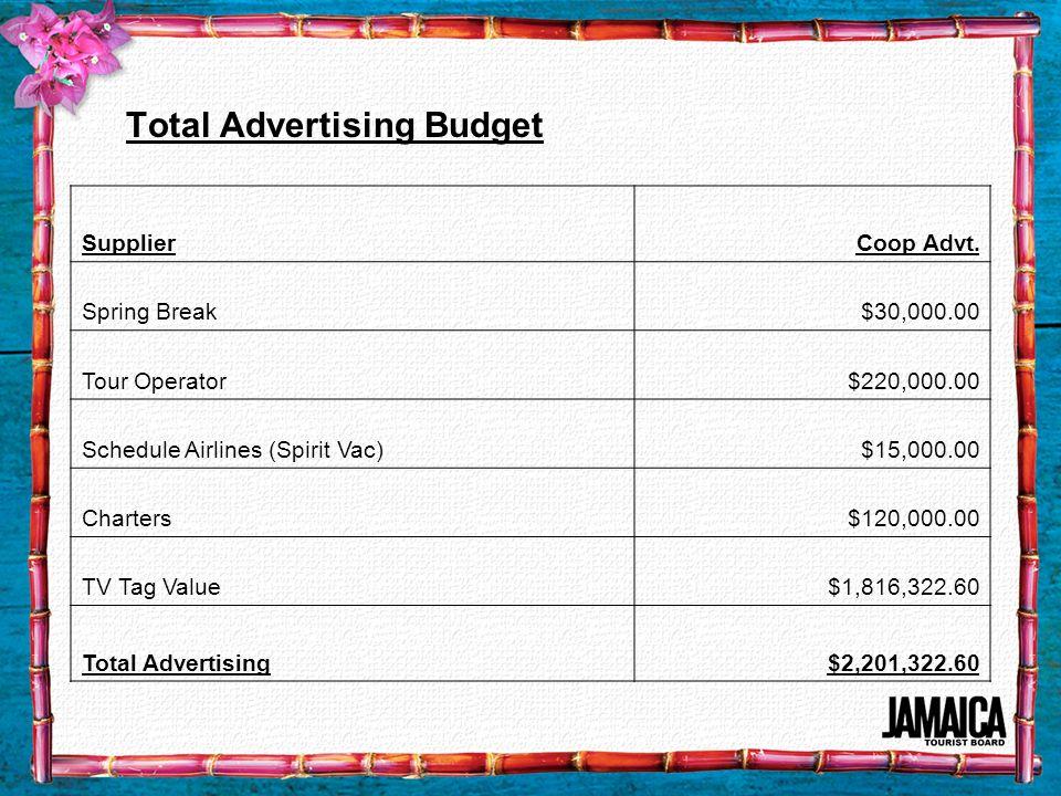 Total Advertising Budget SupplierCoop Advt. Spring Break$30,000.00 Tour Operator$220,000.00 Schedule Airlines (Spirit Vac)$15,000.00 Charters$120,000.