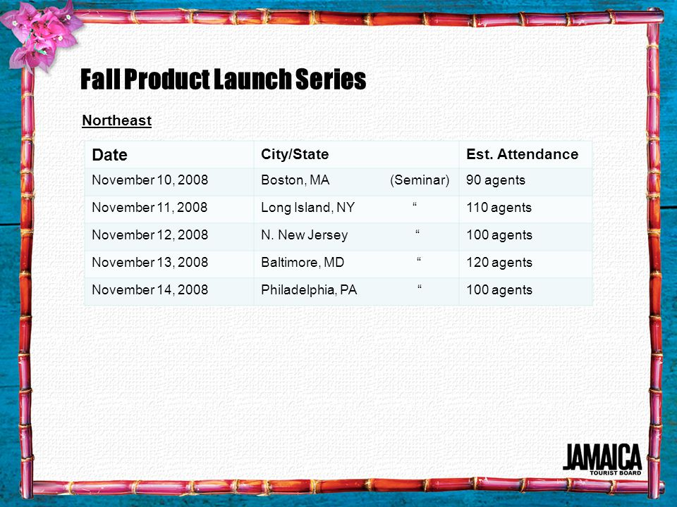 Fall Product Launch Series Northeast Date City/StateEst.