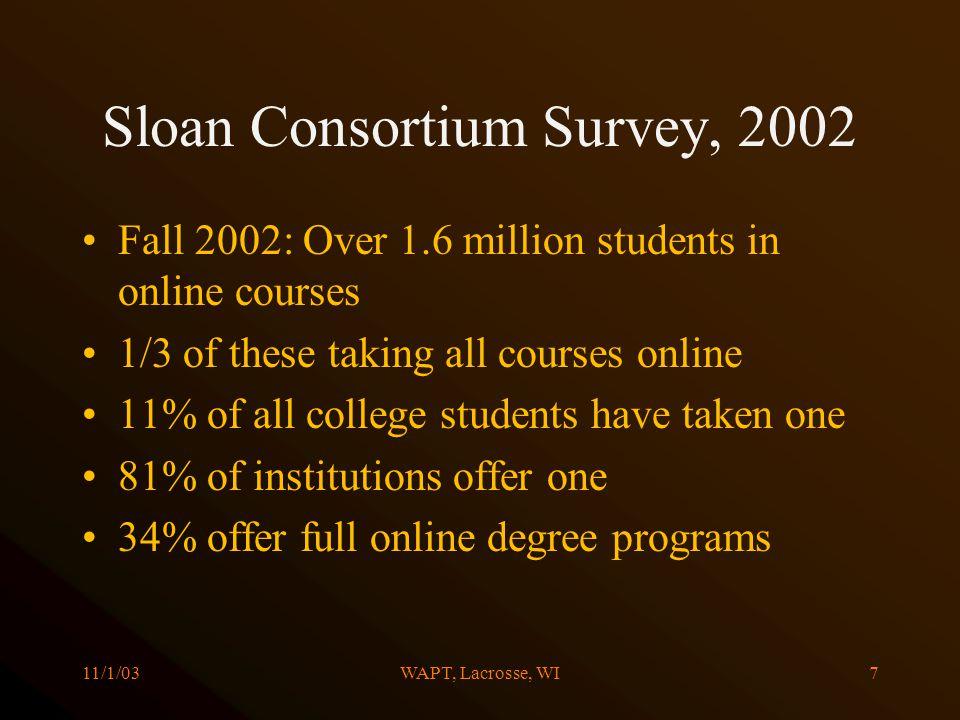 11/1/03WAPT, Lacrosse, WI8 A few uses of the Web Online syllabi, etc.