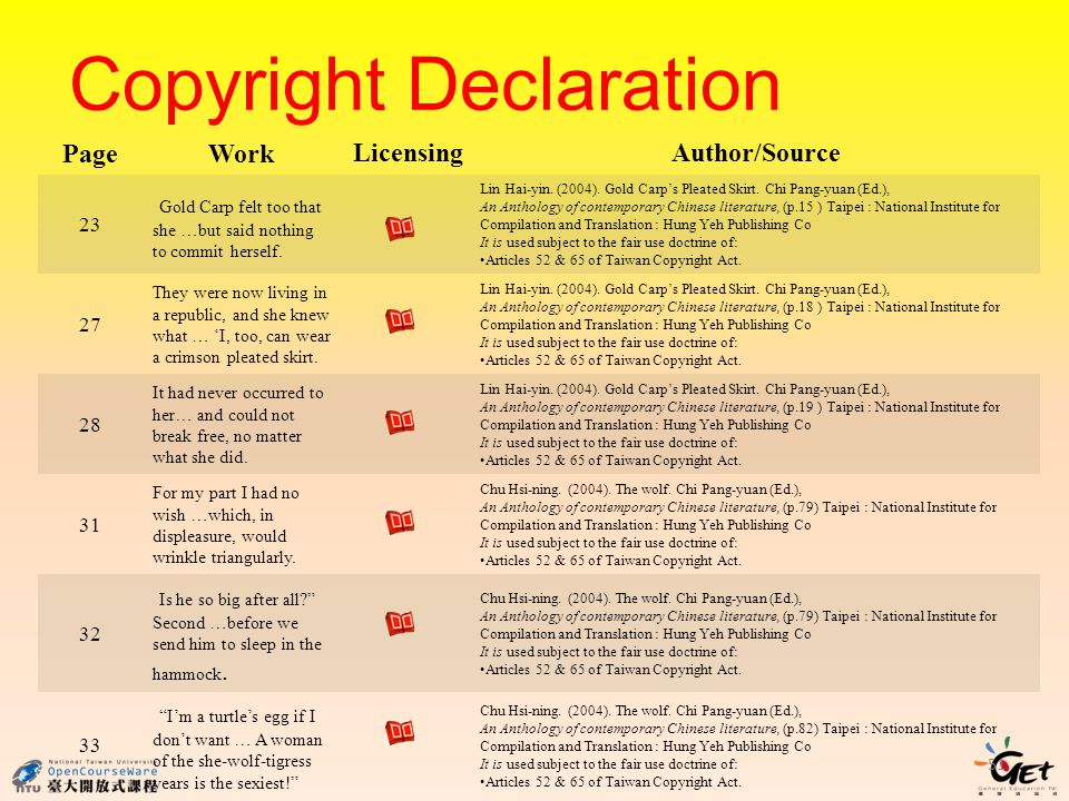 Copyright Declaration PageWork LicensingAuthor/Source 23 Gold Carp felt too that she …but said nothing to commit herself.