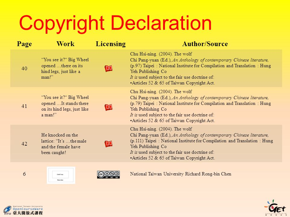 Copyright Declaration PageWork LicensingAuthor/Source 40 You see it.