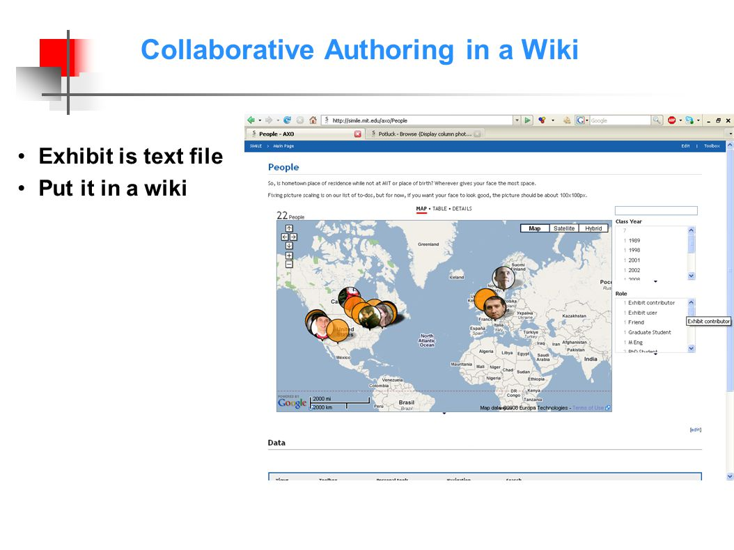 Collaborative Authoring in a Wiki Exhibit is text file Put it in a wiki
