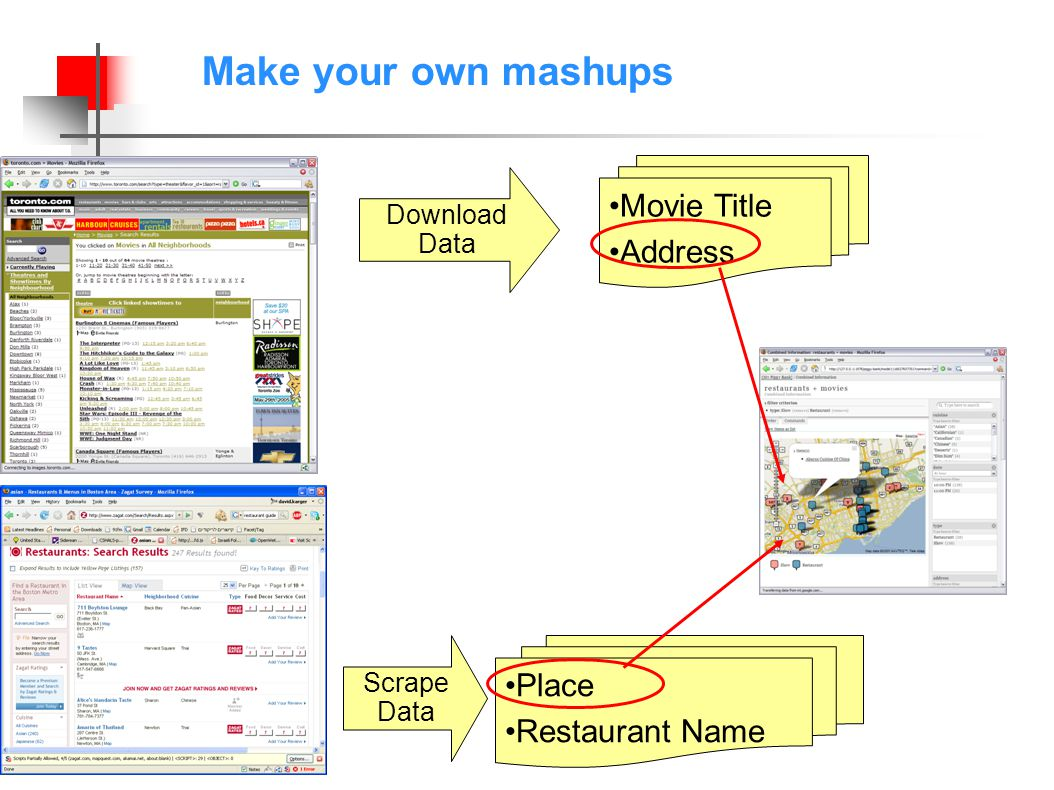 Make your own mashups Movie Title Address Place Restaurant Name Download Data Scrape Data