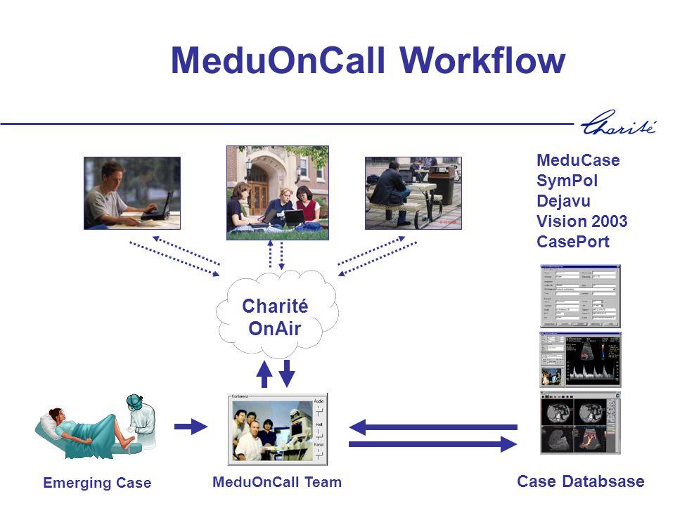 MeduOnCall Workflow Emerging Case Charité OnAir MeduOnCall Team Case Databsase MeduCase SymPol Dejavu Vision 2003 CasePort