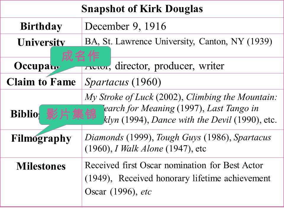 Snapshot of Kirk Douglas BirthdayDecember 9, 1916 University BA, St. Lawrence University, Canton, NY (1939) OccupationActor, director, producer, write
