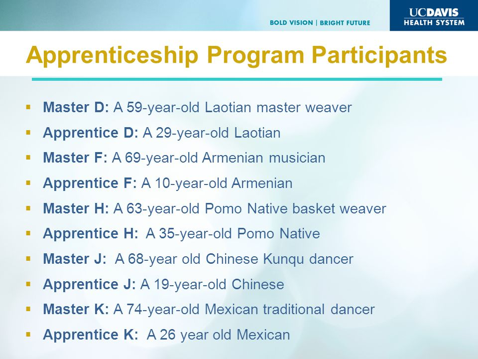 Apprenticeship Program Participants Master D: A 59-year-old Laotian master weaver Apprentice D: A 29-year-old Laotian Master F: A 69-year-old Armenian musician Apprentice F: A 10-year-old Armenian Master H: A 63-year-old Pomo Native basket weaver Apprentice H: A 35-year-old Pomo Native Master J: A 68-year old Chinese Kunqu dancer Apprentice J: A 19-year-old Chinese Master K: A 74-year-old Mexican traditional dancer Apprentice K: A 26 year old Mexican