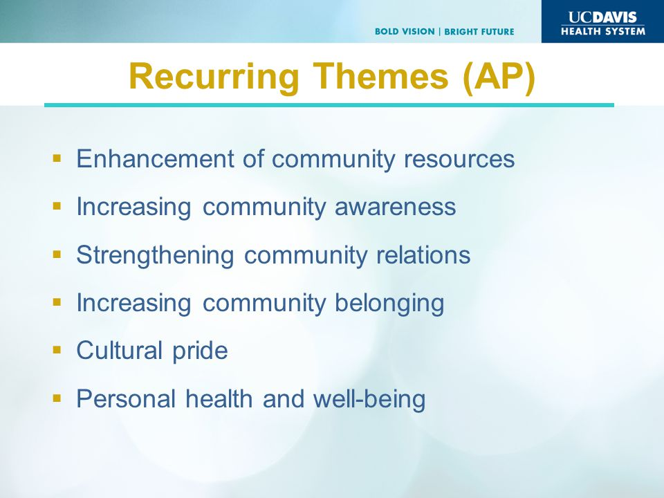 Recurring Themes (AP) Enhancement of community resources Increasing community awareness Strengthening community relations Increasing community belonging Cultural pride Personal health and well-being