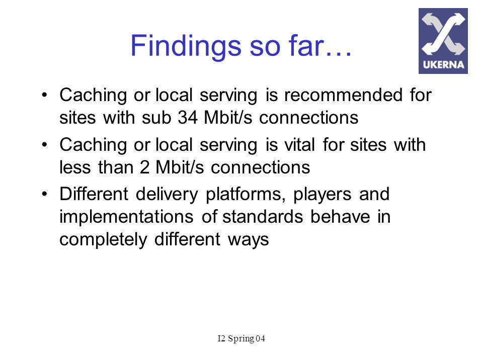 I2 Spring 04 Findings so far… Caching or local serving is recommended for sites with sub 34 Mbit/s connections Caching or local serving is vital for sites with less than 2 Mbit/s connections Different delivery platforms, players and implementations of standards behave in completely different ways