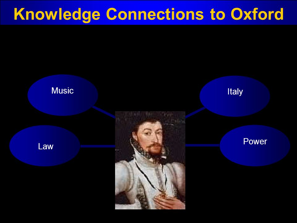 Knowledge Connections to Oxford Law Music Italy Power