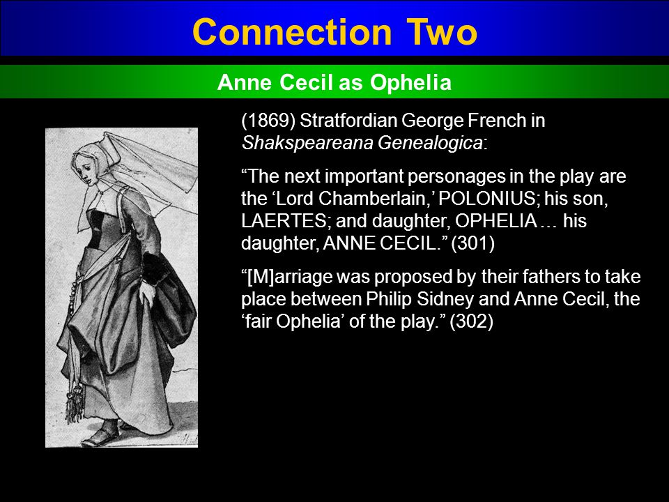 Connection Two Anne Cecil as Ophelia (1869) Stratfordian George French in Shakspeareana Genealogica: The next important personages in the play are the