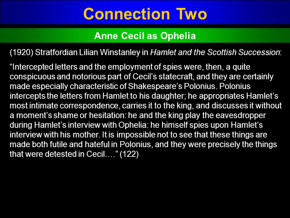 Connection Two Anne Cecil as Ophelia (1920) Stratfordian Lilian Winstanley in Hamlet and the Scottish Succession: Intercepted letters and the employme