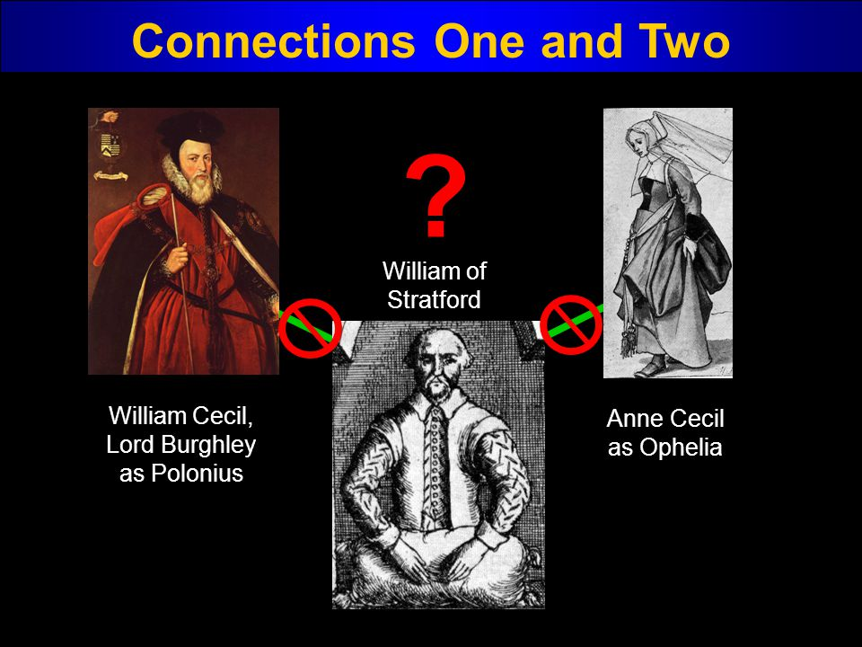 Connections One and Two William Cecil, Lord Burghley as Polonius Anne Cecil as Ophelia ? William of Stratford