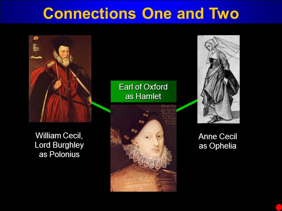 Connections One and Two Anne Cecil as Ophelia William Cecil, Lord Burghley as Polonius Earl of Oxford as Hamlet