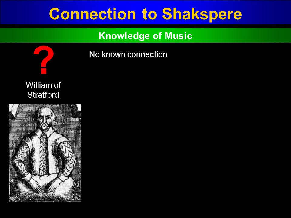 Connection to Shakspere William of Stratford ? No known connection. Knowledge of Music