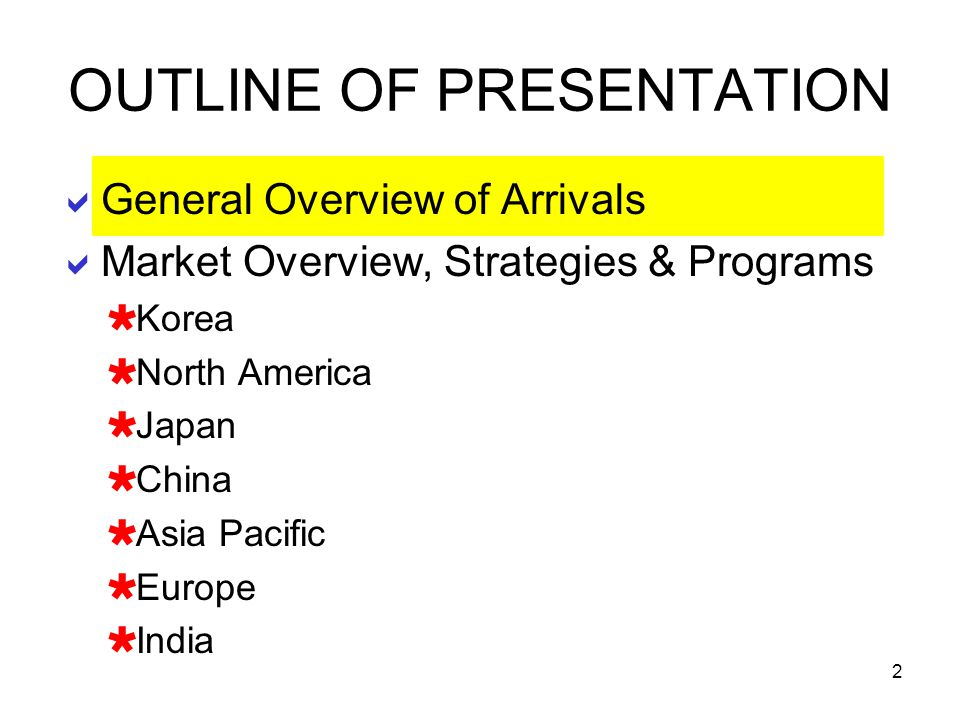 23 General Overview of Arrivals Market Overview, Strategies & Programs: Korea North America Japan China Asia Pacific Europe India OUTLINE OF PRESENTATION