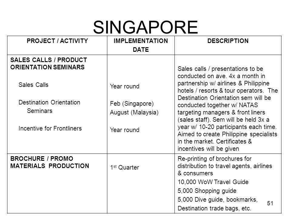 51 SINGAPORE PROJECT / ACTIVITYIMPLEMENTATION DATE DESCRIPTION SALES CALLS / PRODUCT ORIENTATION SEMINARS Sales Calls Destination Orientation Seminars