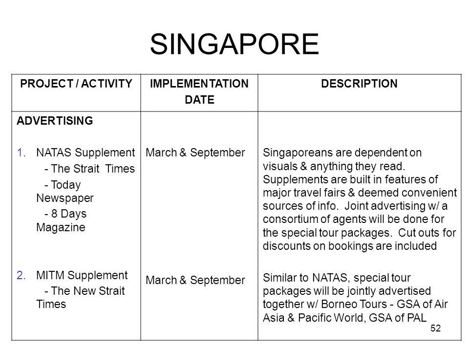 52 SINGAPORE PROJECT / ACTIVITYIMPLEMENTATION DATE DESCRIPTION ADVERTISING 1.NATAS Supplement - The Strait Times - Today Newspaper - 8 Days Magazine 2