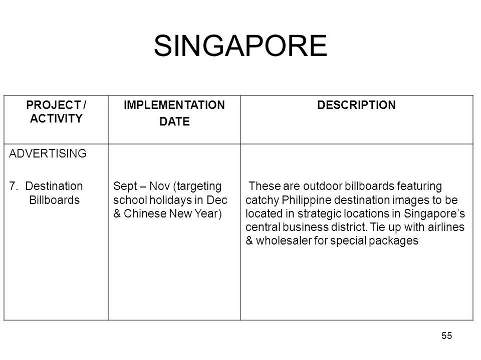 55 SINGAPORE PROJECT / ACTIVITY IMPLEMENTATION DATE DESCRIPTION ADVERTISING 7. Destination Billboards Sept – Nov (targeting school holidays in Dec & C